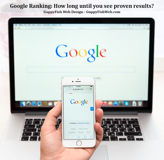 Google Ranking: How long until you see proven results?
