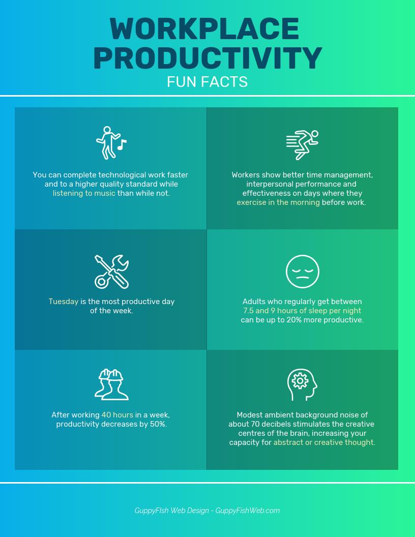 Productivity Fun Facts