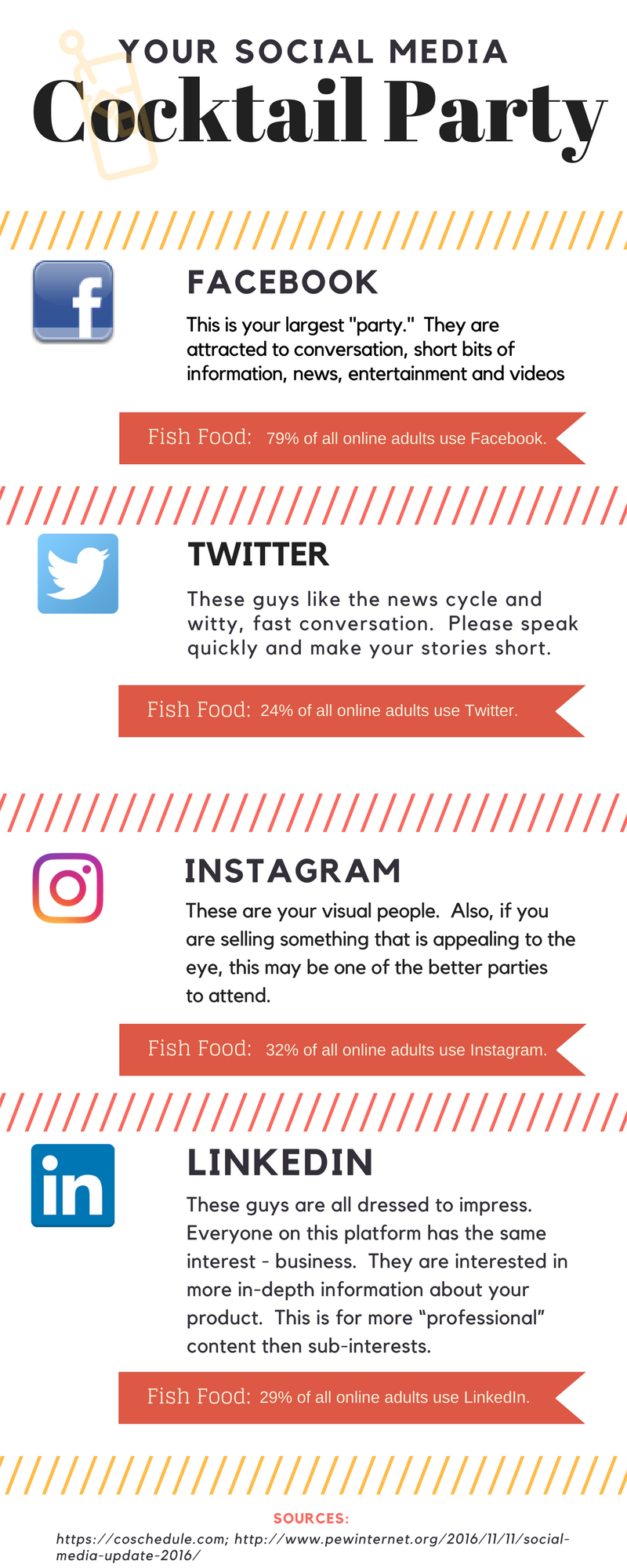 social media cocktail party infographic