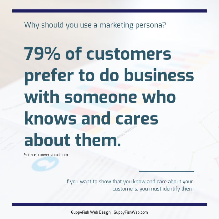Marketing Persona stat infographic