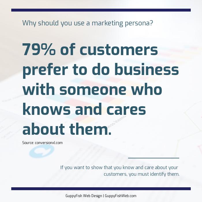 Marketing Persona stat infographic