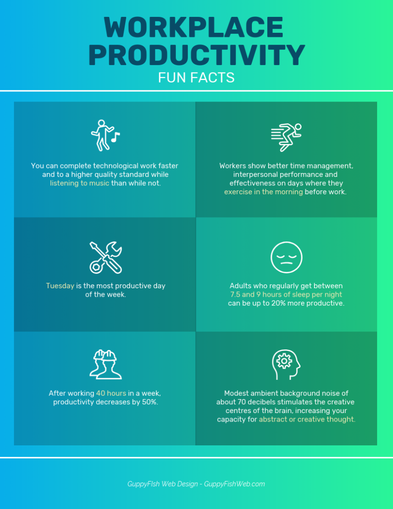 Workplace Productivity Fun Facts