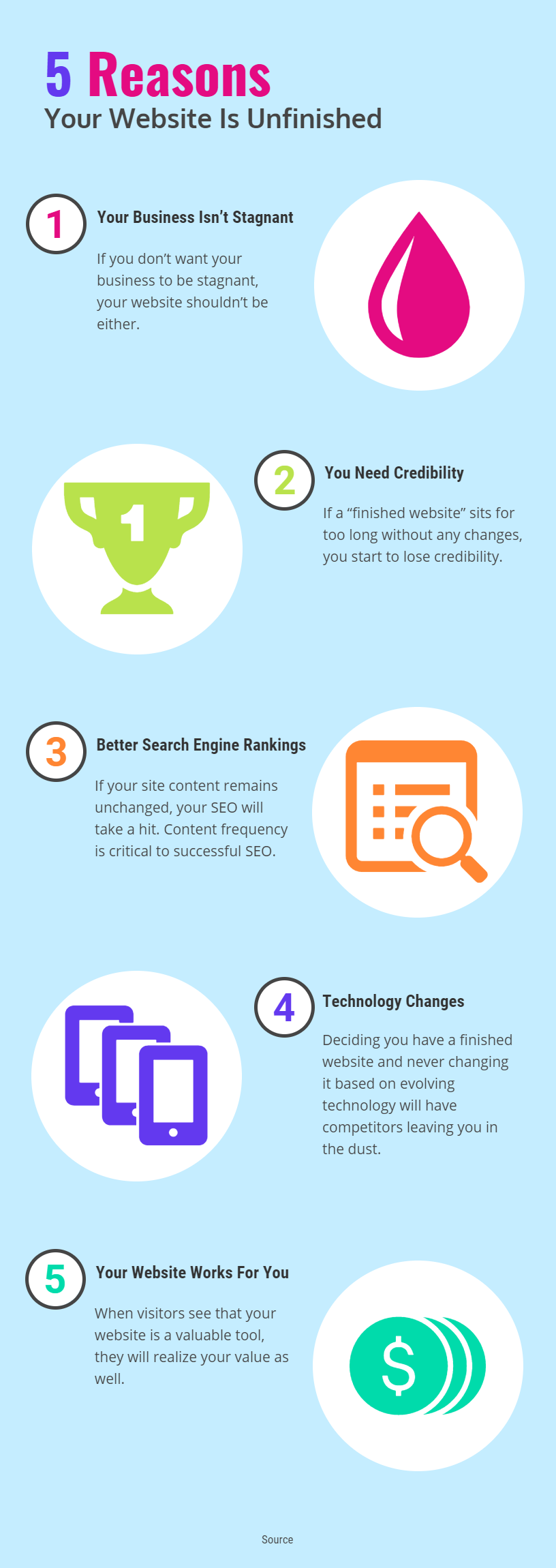 5 reasons your website is unfinished infographic