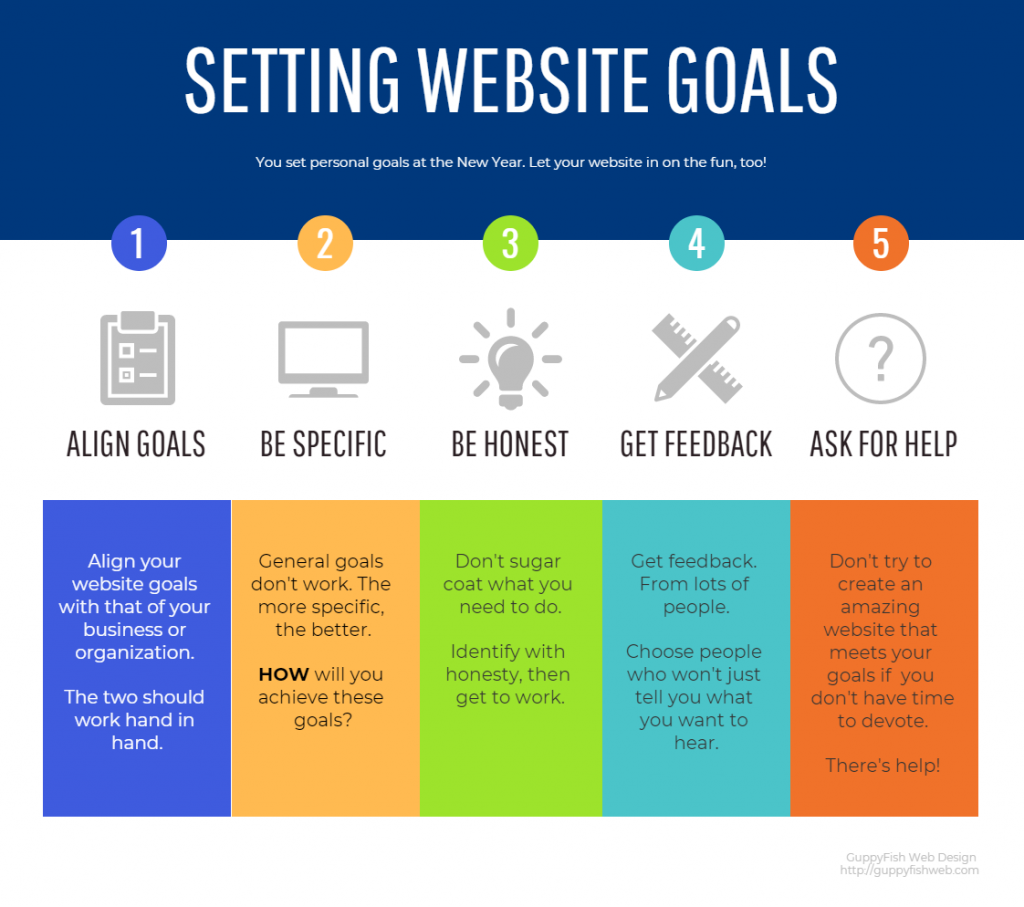 setting website goals infographic