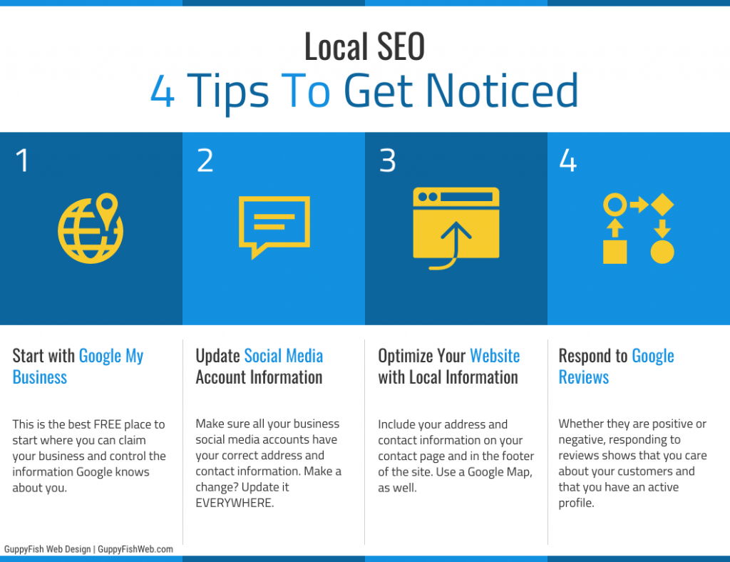 4 Tips to Improve Local SEO