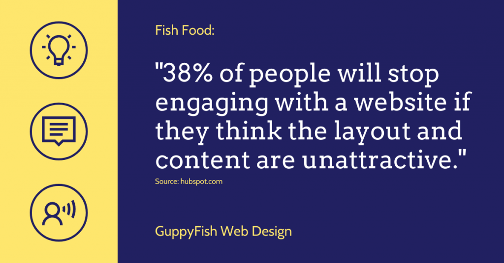 Drive Sales with Your Website Design - 38% of people stop engaging with website if the layout is unattractive